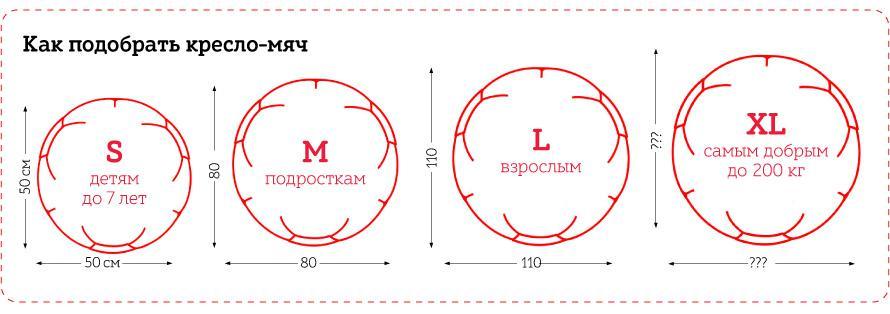 Таблица размеров мячей